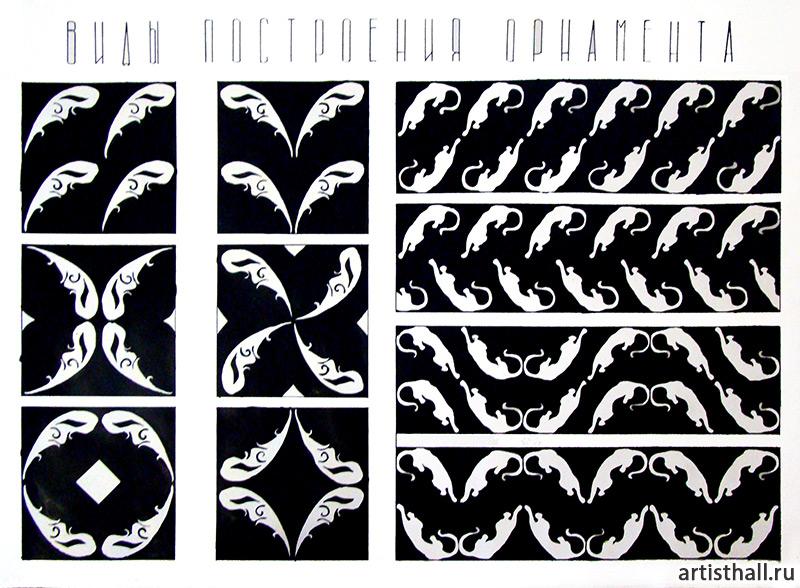 Виды построения орнамента